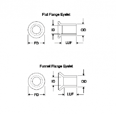 Prime Plated Hole Repair Kit Intertronics Wiring Cloud Onicaalyptbenolwigegmohammedshrineorg