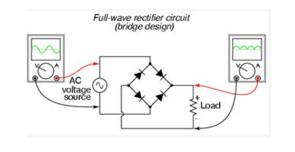RB_0612] Wiring Diagram For Rectifier And Capacitor Free DiagramJitt Nekout Rine Omit Mimig Mohammedshrine Librar Wiring 101