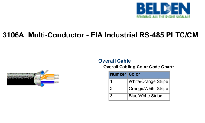 Groovy Communication Is Cat5 Cable Good Enough For Rs 485 Vs True Rs Wiring Cloud Rineaidewilluminateatxorg