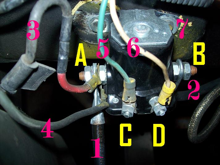 AC_8928] Jeep Cj5 Wiring Diagram On 81 Jeep Cj5 Ignition Switch Wiring  Diagram Schematic WiringHeeve Scoba Mohammedshrine Librar Wiring 101