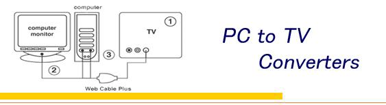 Nz 7839 Vga To Rca Wiring Diagram Schematic Wiring