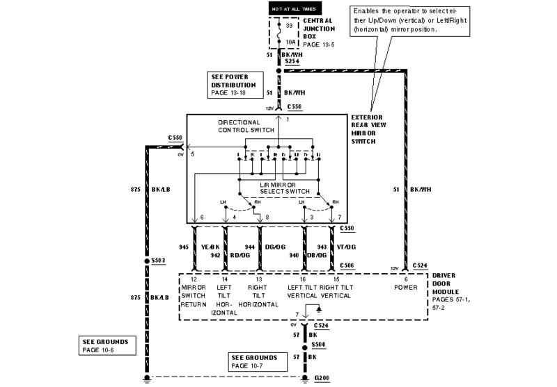 Admirable 2000 F 350 Power Mirror Diagram Ford Truck Enthusiasts Forums Wiring Cloud Ymoonsalvmohammedshrineorg