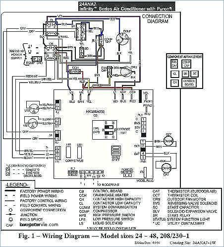 trane wiring diagrams  1998 mustang fuse box  powerpoles
