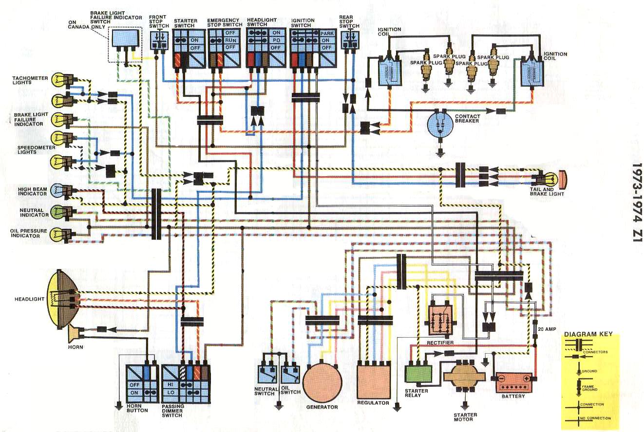 kawasaki wiring schematics gz 6364  kawasaki z900 wiring diagram wiring diagram  kawasaki z900 wiring diagram wiring diagram