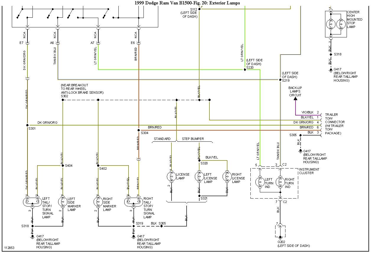 [EQHS_1162]  SZ_8250] Dodge Ram Van Wiring Diagram Free Diagram | 1996 Dodge Ram 1500 Wiring Diagram Tail Lights |  | Oliti Gram Epsy Terch Dimet Mecad Elae Mohammedshrine Librar Wiring 101