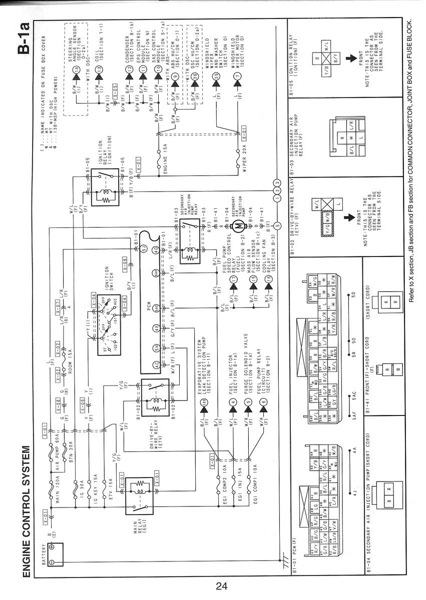 Honda Wiring Diagram 18 Hp