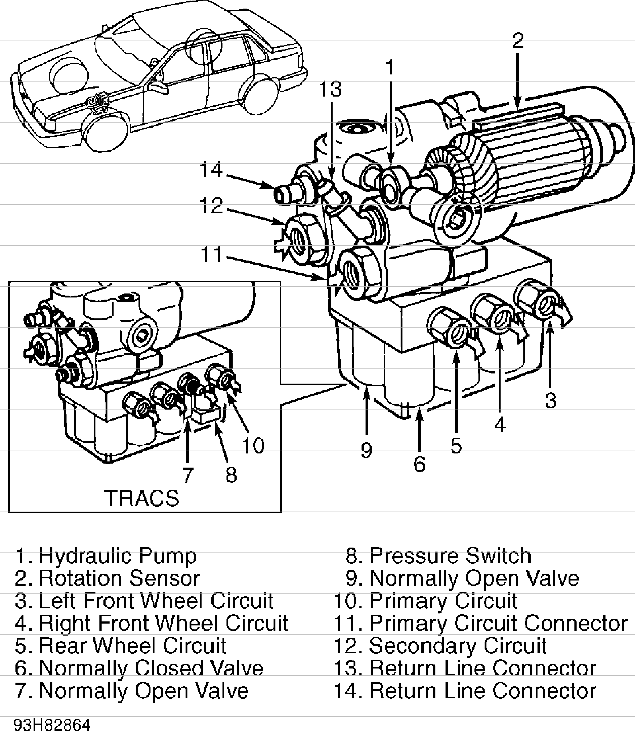 Astonishing Volvo 850 Abs Tracs Service Manual Volvotips Wiring Cloud Eachirenstrafr09Org