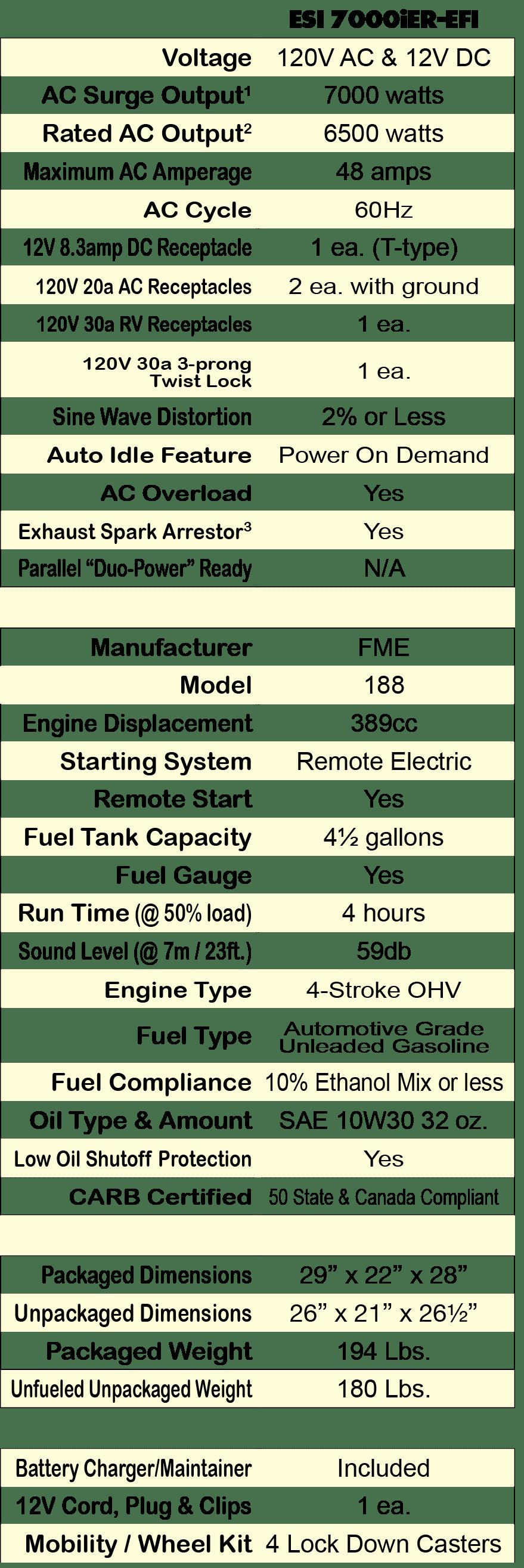 DM_8393] Wiring Diagram Pocket Bike Wiring Diagram Lifan 200Cc Engine  Diagrams Download DiagramMang Ratag Xeira Mohammedshrine Librar Wiring 101