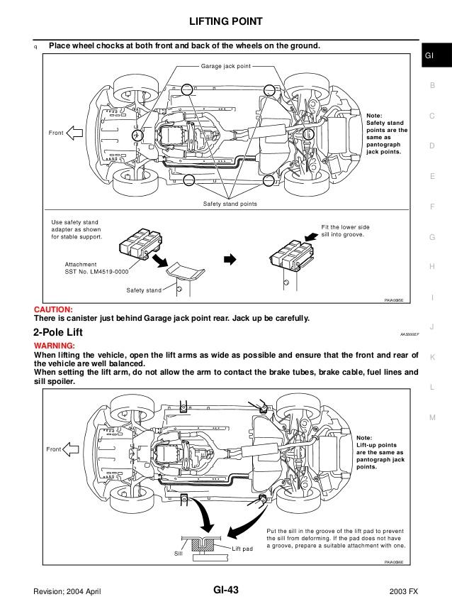 ma_2225] fx35 infiniti ecu wiring diagram schematic wiring  frag kweca lopla sianu lukep tacle hopad hist licuk momece mohammedshrine  librar wiring 101