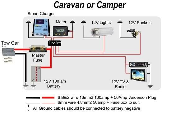 wiring caravan lights diagrams wiring diagram for caravan wiring diagram data  wiring diagram for caravan wiring