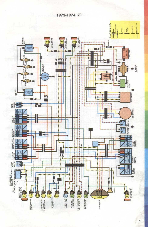 VY_8703] Kawasaki Z900 Wiring Diagram Wiring Diagram Dupl Ntnes Wned Oliti Hopad Mepta Mohammedshrine Librar Wiring 101