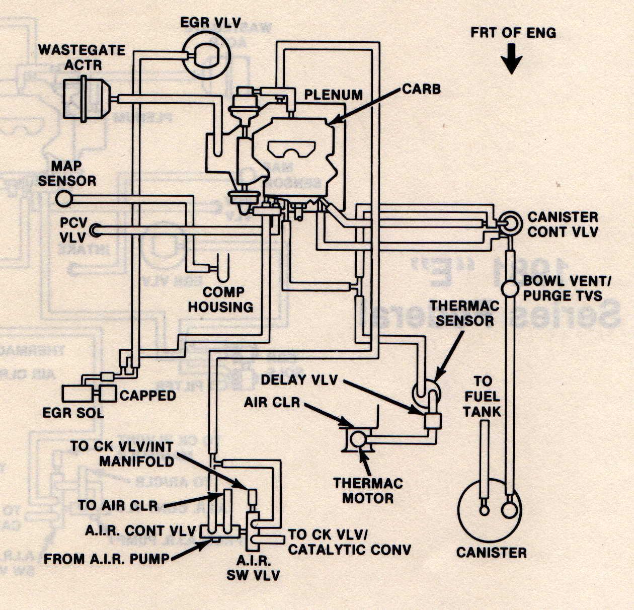 Marvelous In Addition 1981 Monte Carlo Vacuum Diagram On 231 V6 Engine Diagram Wiring Cloud Counpengheilarigresichrocarnosporgarnagrebsunhorelemohammedshrineorg