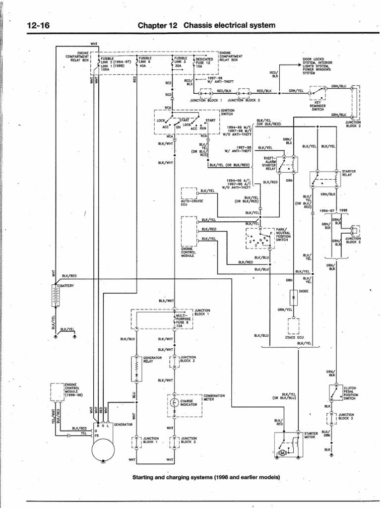 2004 Toyota Sienna Stereo Wiring Diagram from static-resources.imageservice.cloud