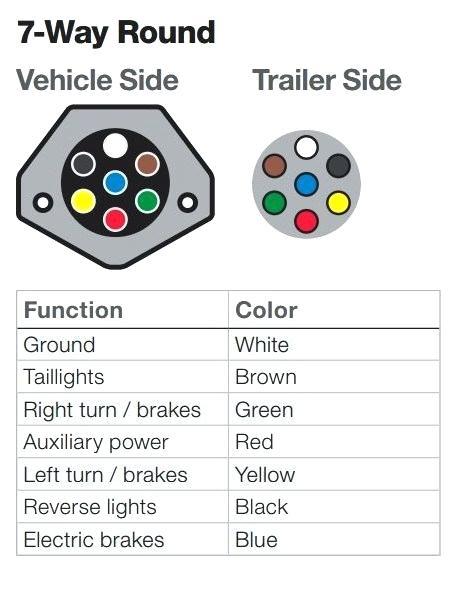 or4402 7 way trailer ke wiring diagram free diagram