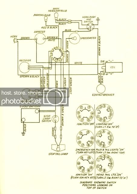 GE_3091] Triumph Bulletin Board Together With On Wiring Diagram Triumph T90  Download DiagramInama Xtern Numap Mohammedshrine Librar Wiring 101