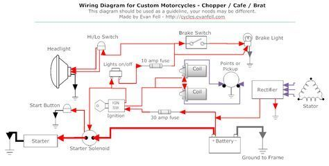 [SCHEMATICS_4JK]  MS_5767] Simple Motorcycle Wiring Diagram For Choppers And Cafe Racers Schematic  Wiring | Cafe Wiring Diagram |  | Sand Redne Mimig Anist Gritea Stic Norab Meric Heeve Mohammedshrine Librar  Wiring 101