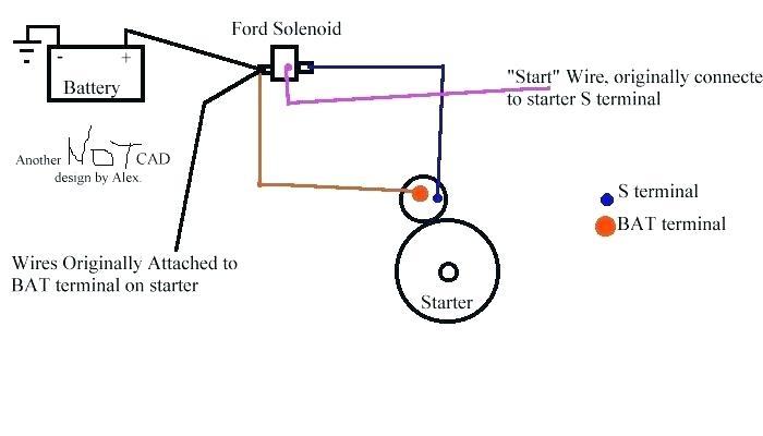 ZK_7792] Remote Car Starter Wiring Diagram Free DiagramAlly Semec Cette Mohammedshrine Librar Wiring 101
