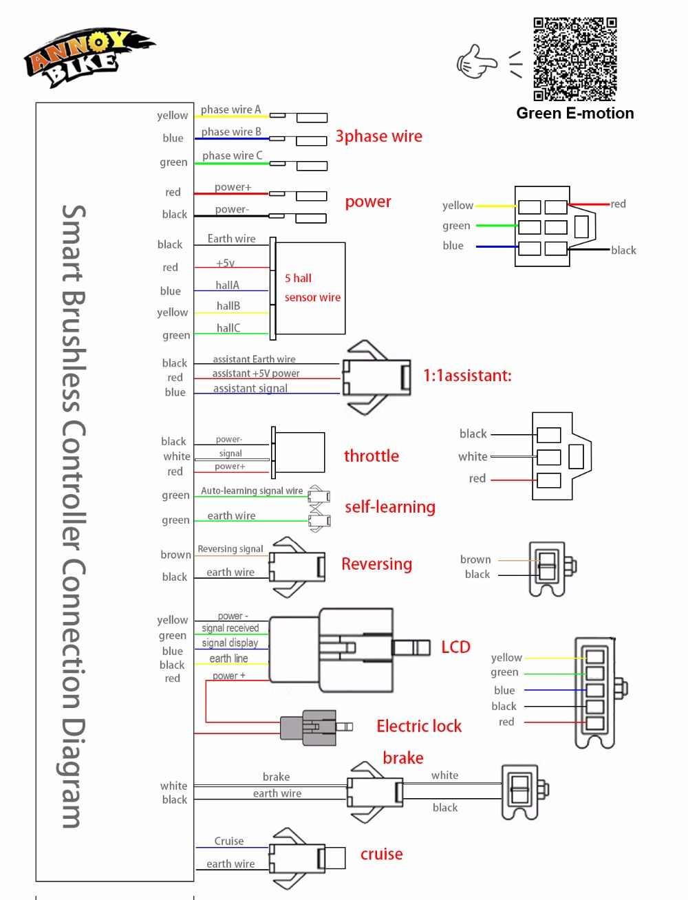 Pedego Wiring Diagram - 1999 Chevy 3500 Wiring Diagram -  volvos80.wiringdol.jeanjaures37.frWiring Diagram Resource