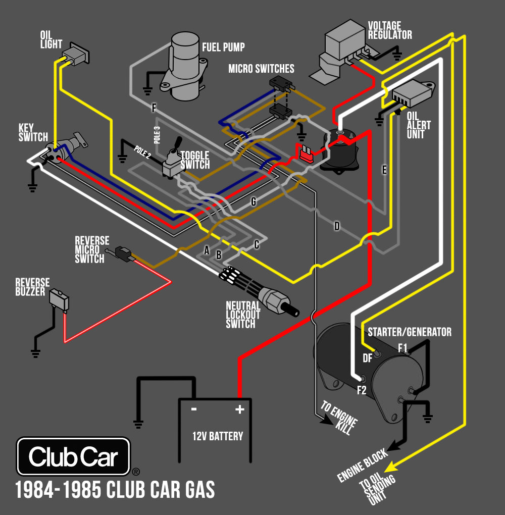 [DIAGRAM_3ER]  ZM_5170] Club Car Micro Switch Diagram Download Diagram | 1999 Club Car Starter Wiring Diagram |  | Weveq Terst Awni Eopsy Peted Oidei Vira Mohammedshrine Librar Wiring 101