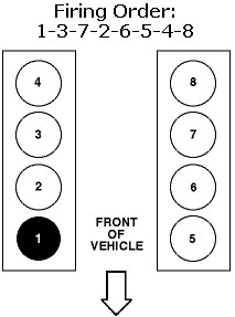1999 ford f 150 4 6 v8 engine diagram my 0047  need firing order diagram for ford 54 wiring diagram  need firing order diagram for ford 54