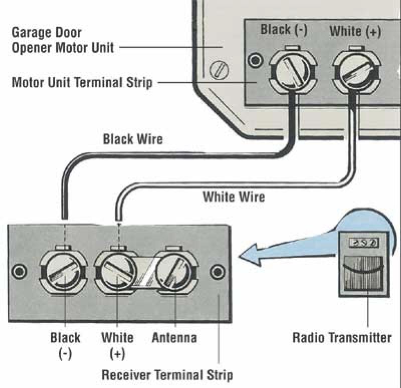 Sensational Wiring Diagram For A Garage Basic Electronics Wiring Diagram Wiring Cloud Inklaidewilluminateatxorg