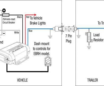 trailer brake box wiring diagram ty 1178  travel trailer brake wiring diagram free diagram  travel trailer brake wiring diagram