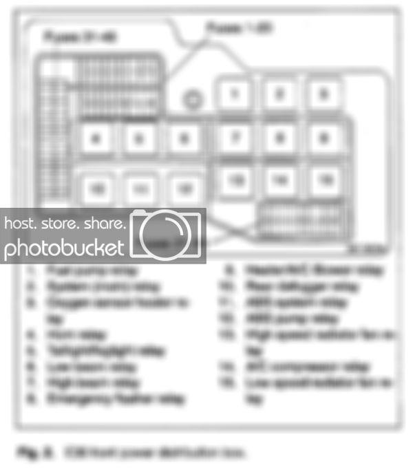 318ti fuse box fe 1802  bmw fuse box diagram e36 schematic wiring  bmw fuse box diagram e36 schematic wiring