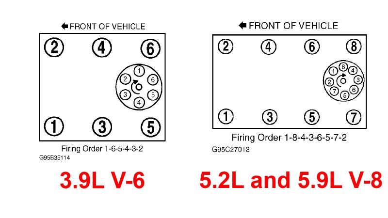 01 Dodge Ram 1500 Spark Plug Wiring Diagram - Ge Kv2c Wiring Diagram -  toshiba.ke2x.jeanjaures37.fr   Spark Plug Wiring Diagram 1994 Dodge Ram 1500      Wiring Diagram Resource
