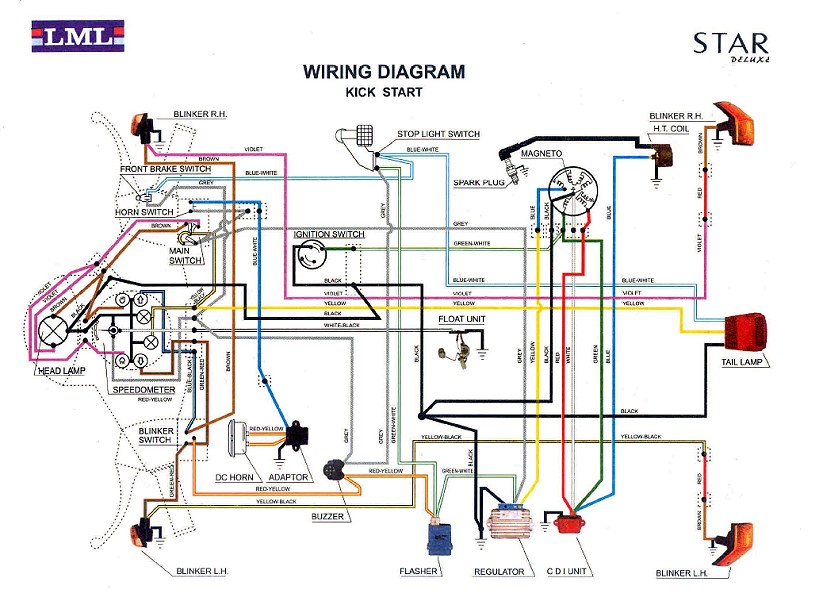 scooter diagram tank scooter wiring diagram wiring diagram schematics  tank scooter wiring diagram wiring