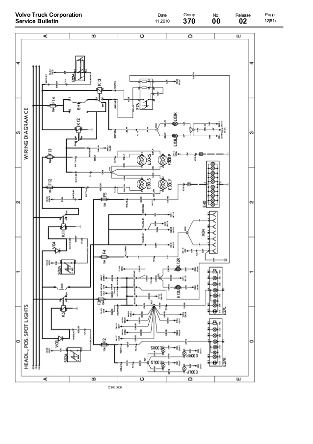 fs_7137] volvo semi truck engine wiring diagram on kenworth battery diagram  download diagram  unre tivexi eatte mohammedshrine librar wiring 101