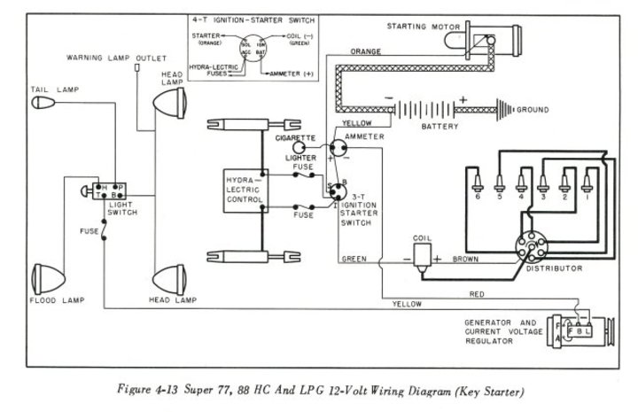 oliver diesel tractor wiring diagram zn 4914  wiring diagram ford 3000 diesel tractor wiring diagram  wiring diagram ford 3000 diesel tractor
