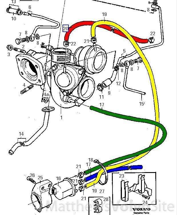 GS_7974] 2000 Volvo S70 Engine Diagram Also 1998 Volvo S70 Vacuum Hose Diagram  Wiring Diagram | Volvo 850 T5 Engine Wiring Diagram |  | Phan Aidew Illuminateatx Librar Wiring 101