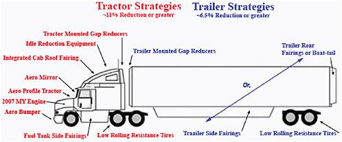 FH_7798] Tractor Trailer Light Wiring Diagram Tractor Circuit DiagramsHutpa Spon Gentot Icaen Shopa Mohammedshrine Librar Wiring 101