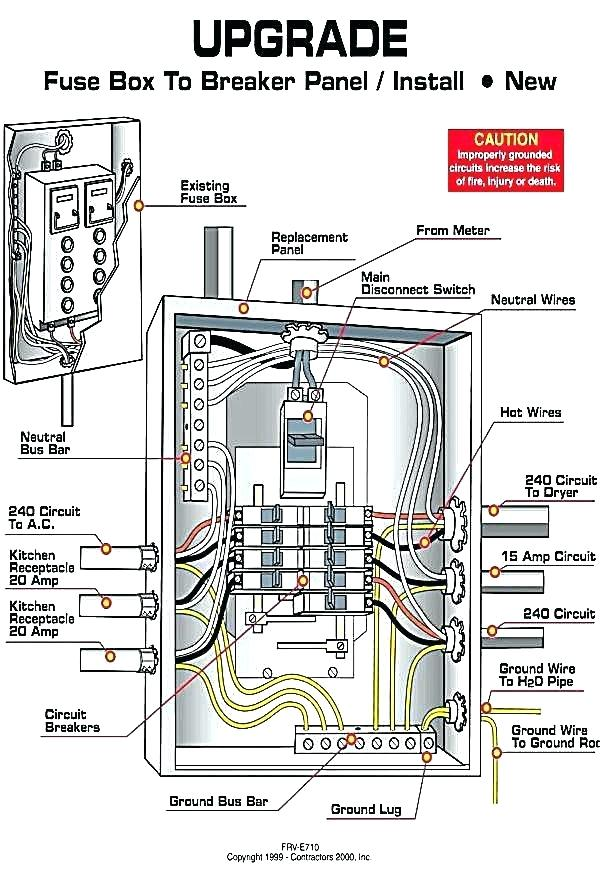 Hn 2021 30 Amp Circuit Breaker Panel Wiring Diagram Free Diagram