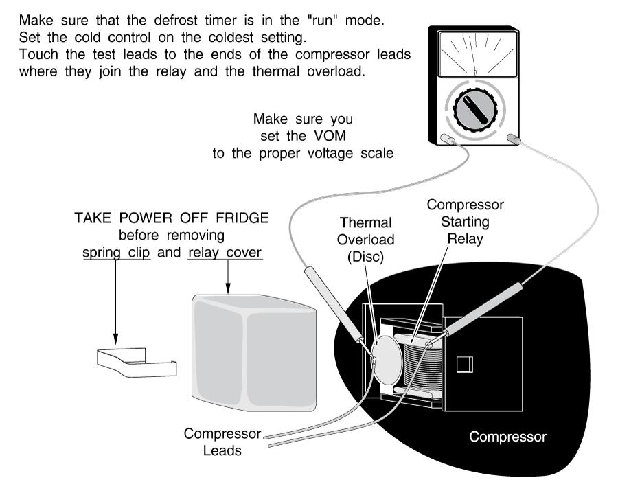 whirlpool refrigerator pressor wiring diagram  bege wiring