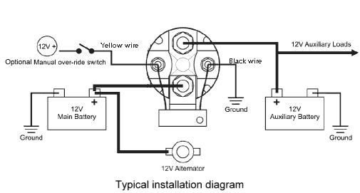 Sure Power Battery Isolator Wiring Diagram from static-resources.imageservice.cloud