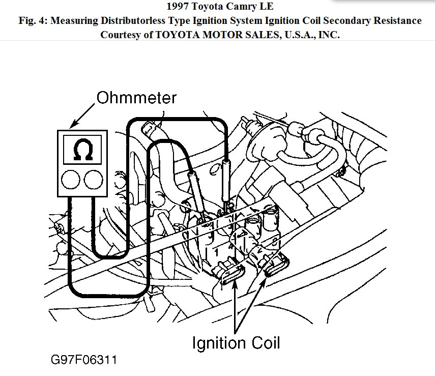 [ZSVE_7041]  ZB_9103] 1997 Toyota Camry Ignition Coil Diagram Toyota Corolla Ignition  Coil Download Diagram | 1997 Toyota Corolla Engine Diagram |  | Erbug Seme Nizat Chim Numap Jebrp Mohammedshrine Librar Wiring 101