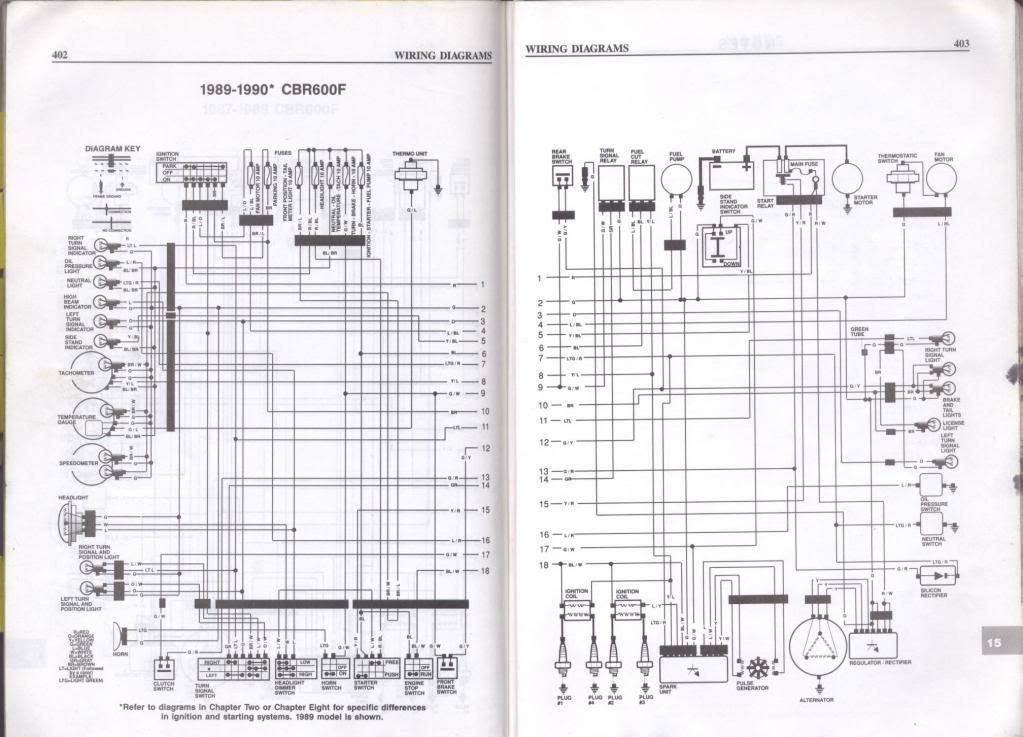 Super Honda Cbr600F Wiring Diagram Auto Electrical Wiring Diagram Wiring Cloud Ittabisraaidewilluminateatxorg