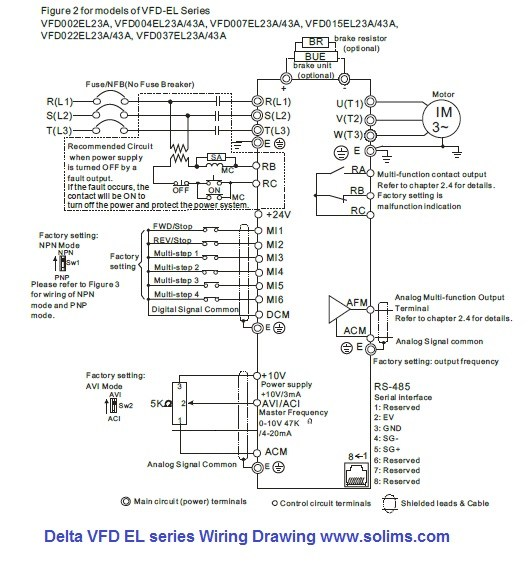 [SCHEMATICS_43NM]  BF_7055] Huanyang Vfd Control Wiring Diagram Huanyang Get Free Image About  Download Diagram | Delta Vfd Control Wiring Diagram |  | Tzici Ungo Awni Eopsy Peted Oidei Vira Mohammedshrine Librar Wiring 101