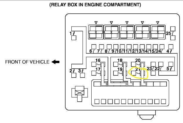 LG_9961] 2003 Mitsubishi Eclipse Fuse Wiring Diagram Fuse Box 2000 Mitsubishi Eclipse Rimen Wedab Anal Inki Mohammedshrine Librar Wiring 101