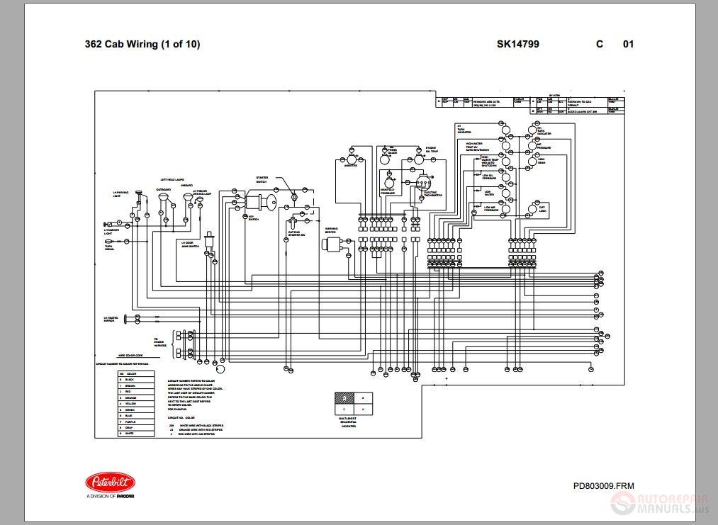 ts3621 357 peterbilt wiring diagram download diagram