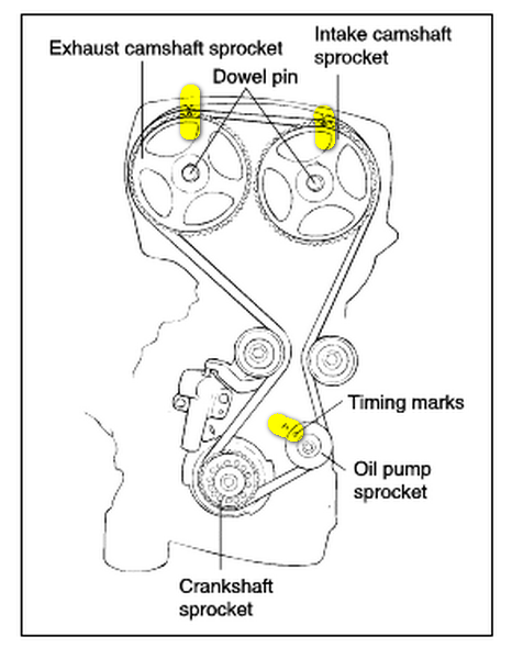 ZC_6540] 2002 Kia Optima Timing Diagram Marks Engine Mechanical Problem  Download DiagramMonoc Exmet Mohammedshrine Librar Wiring 101