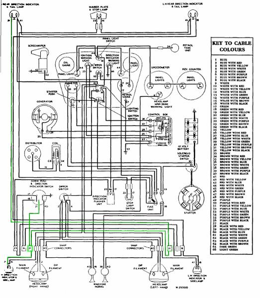 Triumph Tr3 Wiring Diagram Toyota