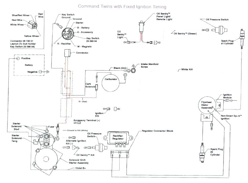 Kohler Command 25 Hp Wiring Diagram - Wiring Diagram