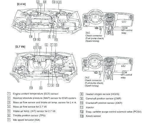 dt0034 2004 hyundai santa fe diagram engine performance