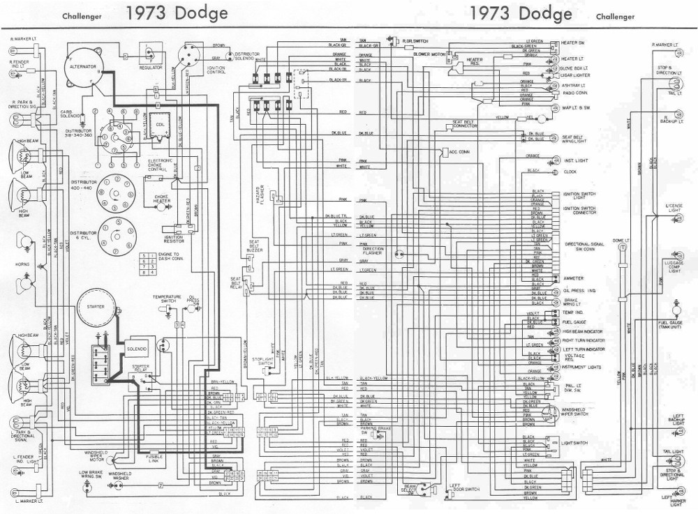 Excellent 1973 Charger Wiring Diagram Ignition Standard Electrical Wiring Wiring Cloud Rometaidewilluminateatxorg