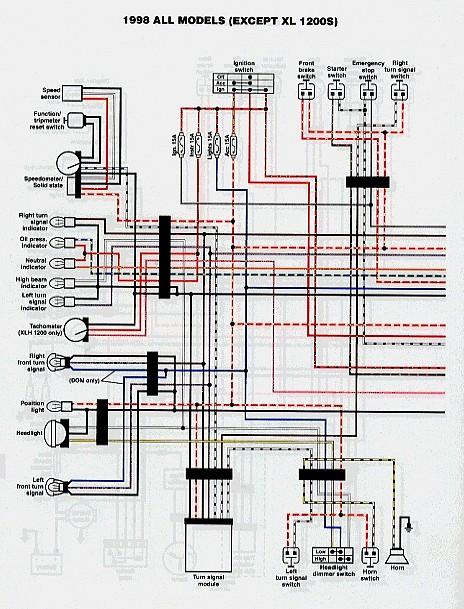 [SCHEMATICS_4UK]  1997 Sportster Wiring Diagram - 2006 Chevy Stereo Wiring Harness Diagram  for Wiring Diagram Schematics | 97 Sportster Wiring Diagram |  | Wiring Diagram Schematics