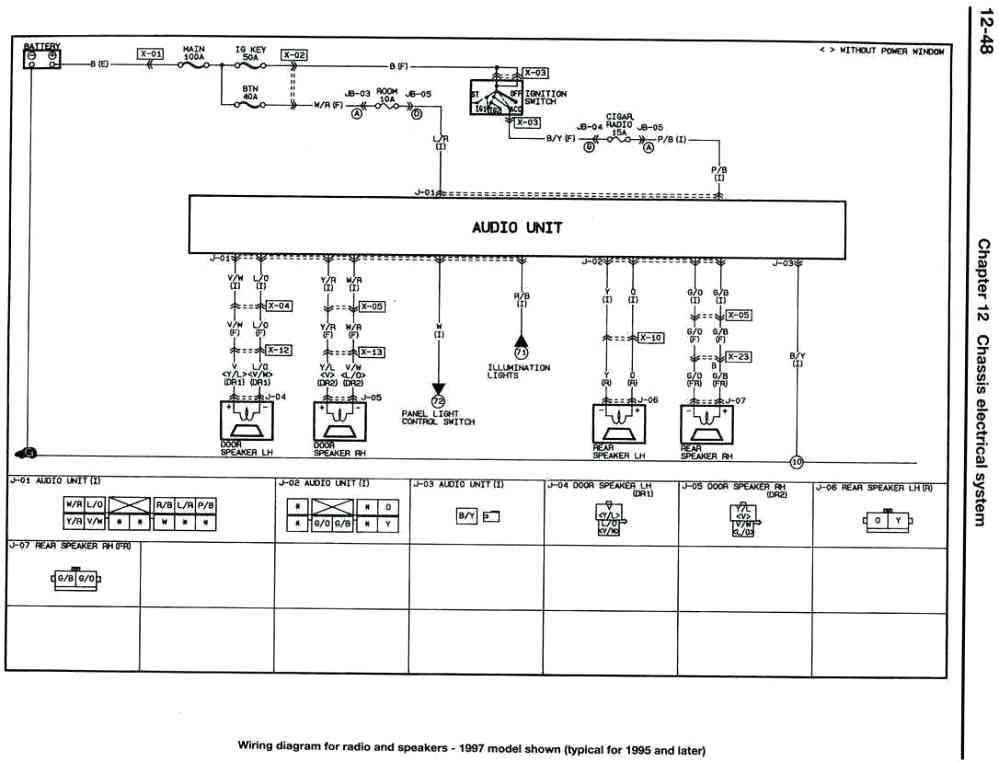 [DIAGRAM_09CH]  OH_1717] Lantis 20 V6 Wiring Diagram Needed Astinagt Forums Download Diagram   Mazda Lantis Wiring Diagram      Puti Aidew Illuminateatx Librar Wiring 101