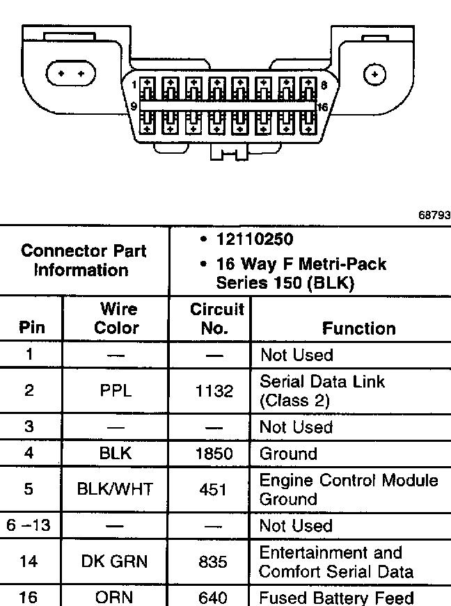 DH_6741] Nissan Altima Ecm Diagram Further Obd Port Connector Wiring  Diagram Free DiagramKumb Hendil Mohammedshrine Librar Wiring 101