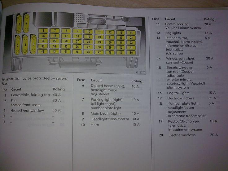 [DIAGRAM_38IU]  XR_5040] Porsche Boxster S Fuse Box Wiring Diagram | Boxster Fuse Panel Diagram |  | Xtern Majo Lopla Favo Mohammedshrine Librar Wiring 101